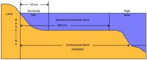 Maritime-zones-map-v2